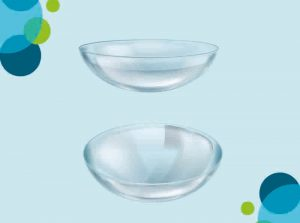 Contact Lenses Material | Blog | Buy Contact lenses in Pakistan @ lenspk.com